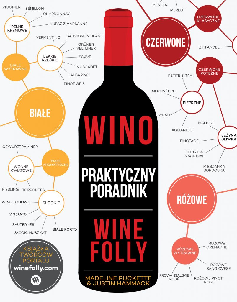 Wino. Praktyczny poradnik. Wine Folly